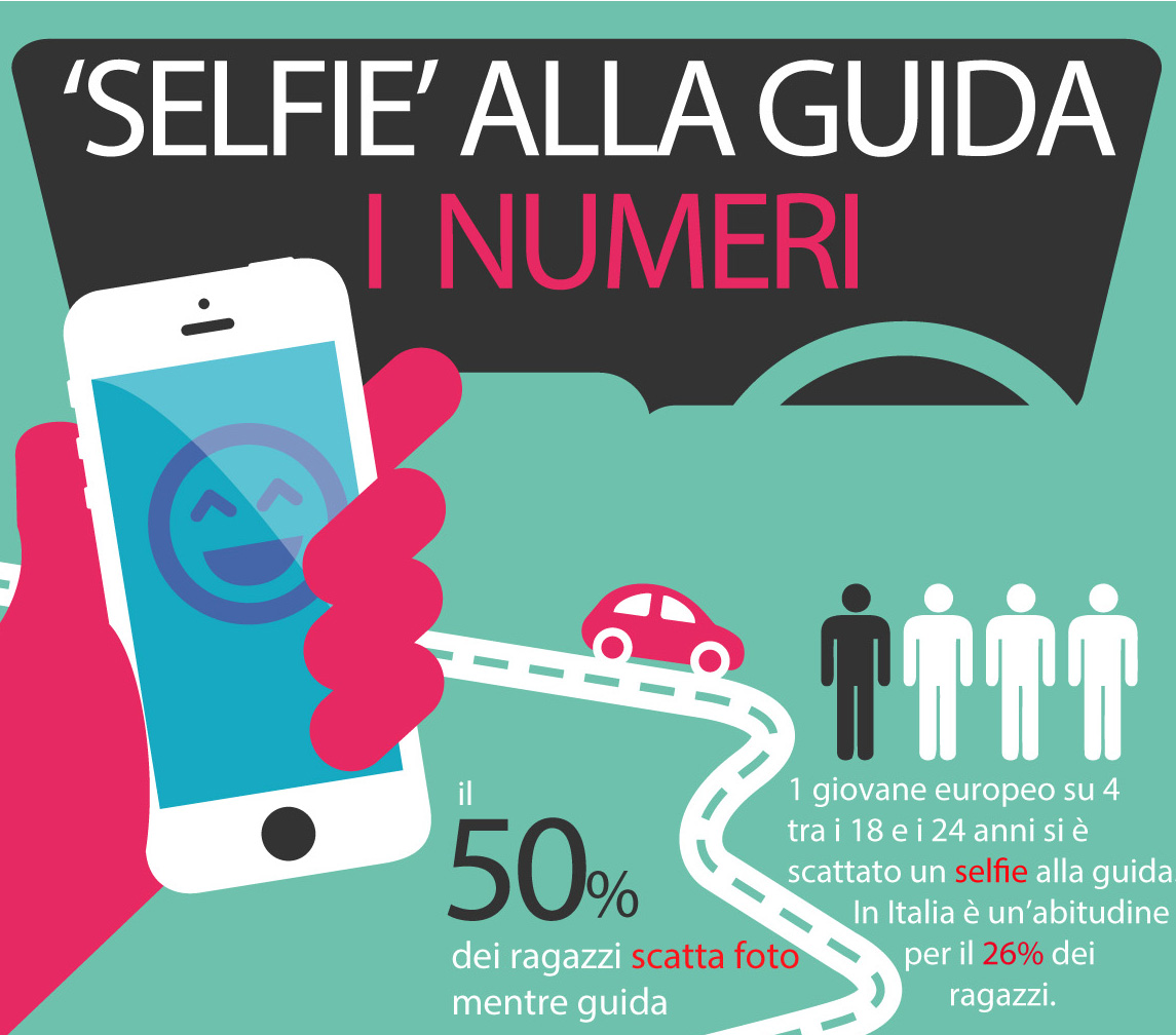 Driving Skills For Life: i giovani e i selfie al volante